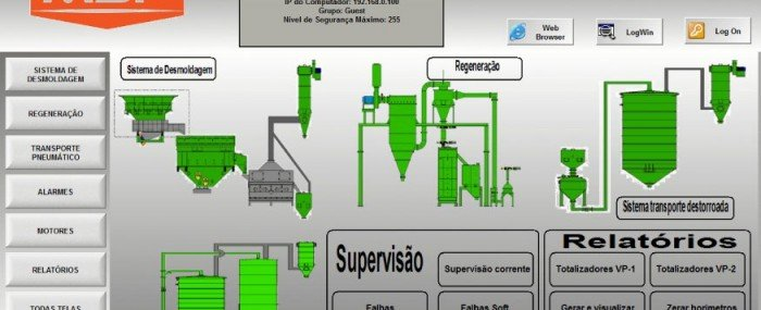 Sistema supervisório